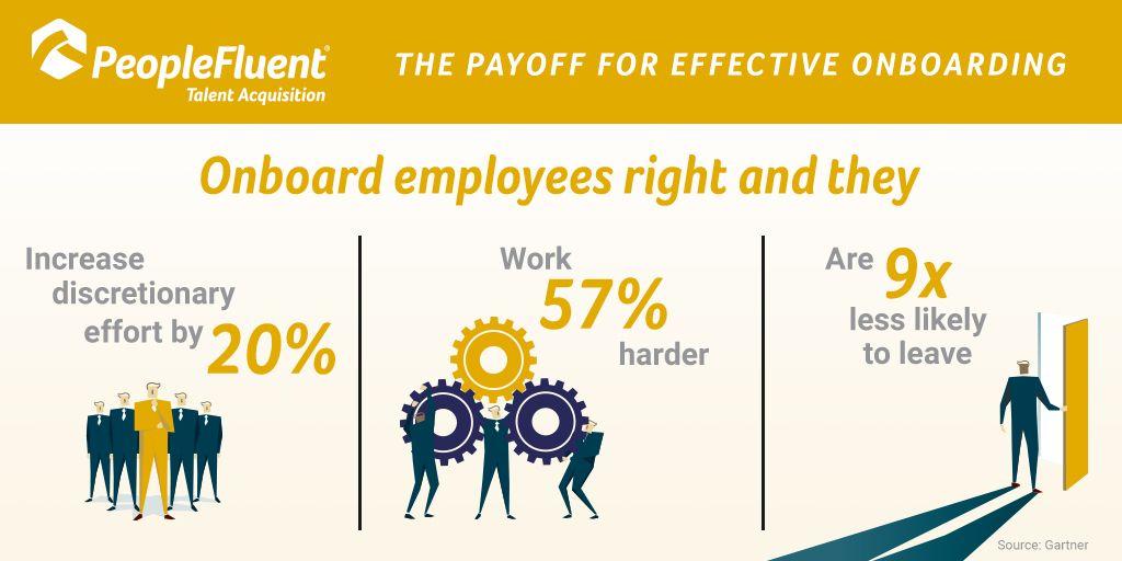 Employee onboarding checklist payoff statistics