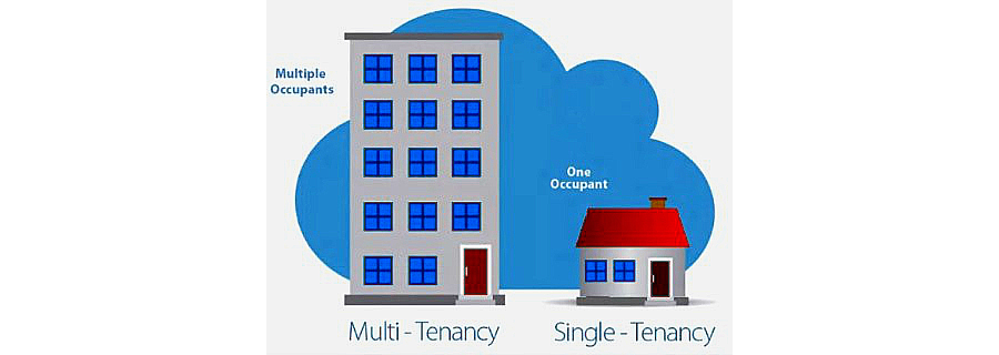 A diagram illustrating the difference between single-tenant and multi-tenant learning platforms