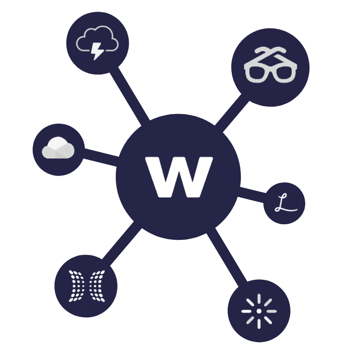 Watershed Learning Analytics Platform