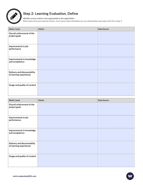 Learning Evaluation Worksheet Step 2
