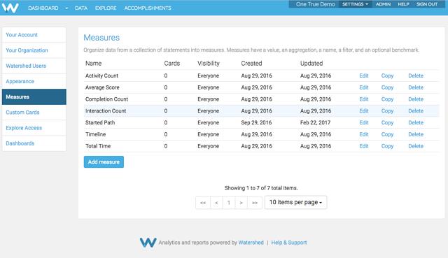 Watershed Measure Editor
