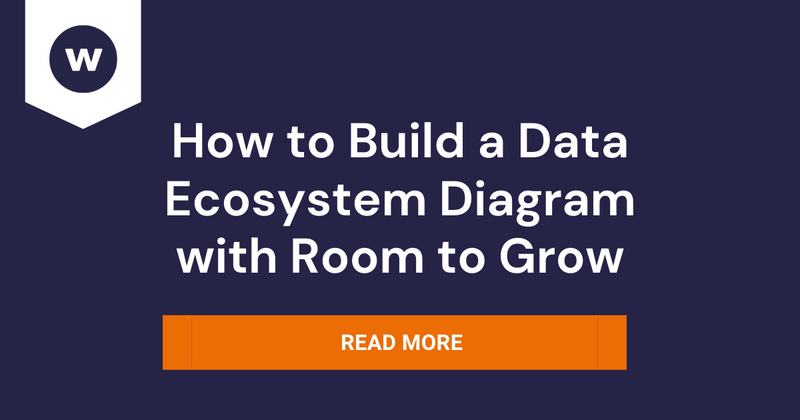 How do I create a data ecosystem?