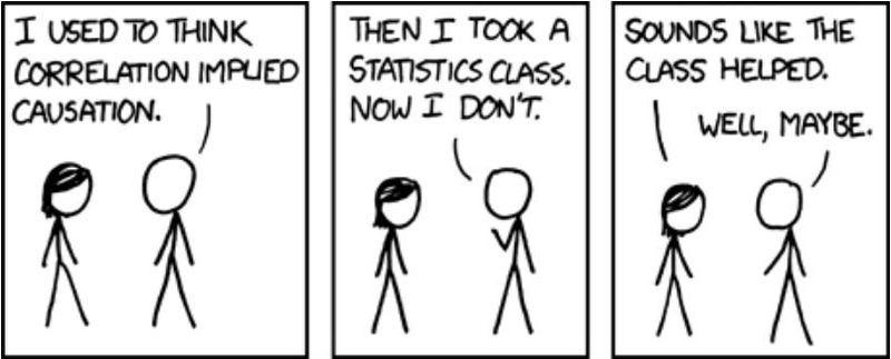 Brinkerhoff Learning Evaluation & Correlation (source: xkcd.com)