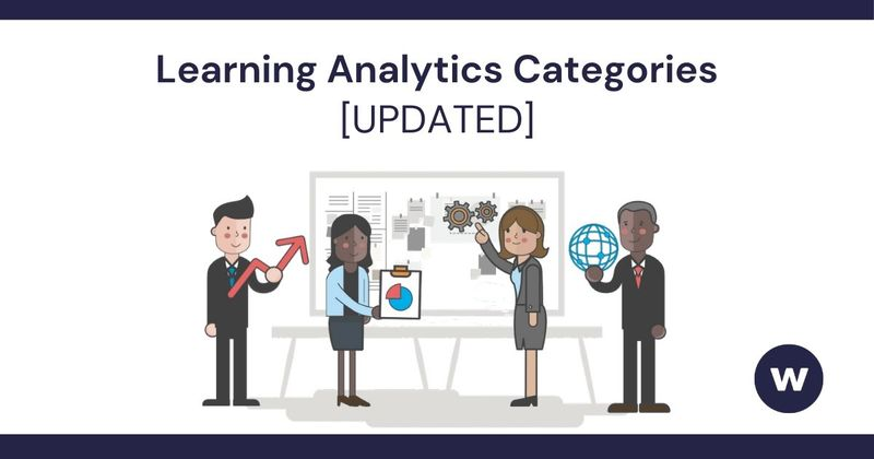 What are the categories of learning analytics?