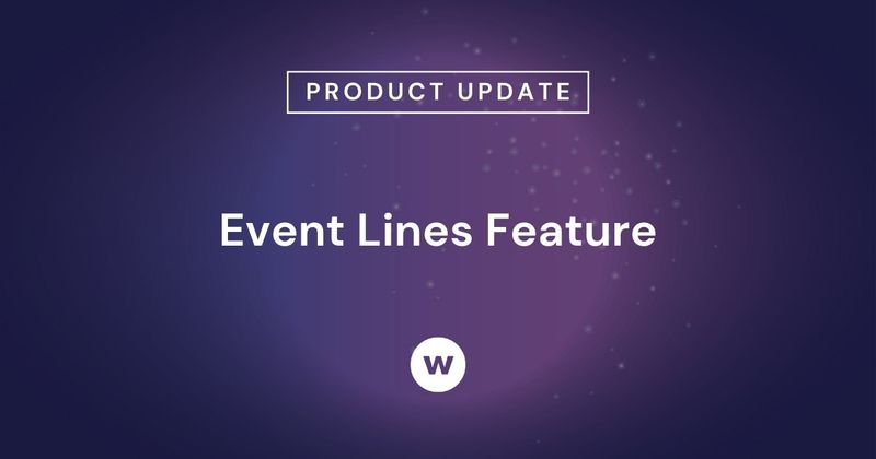 Watershed's Event Lines feature shows which events are impacting an organization's metrics.