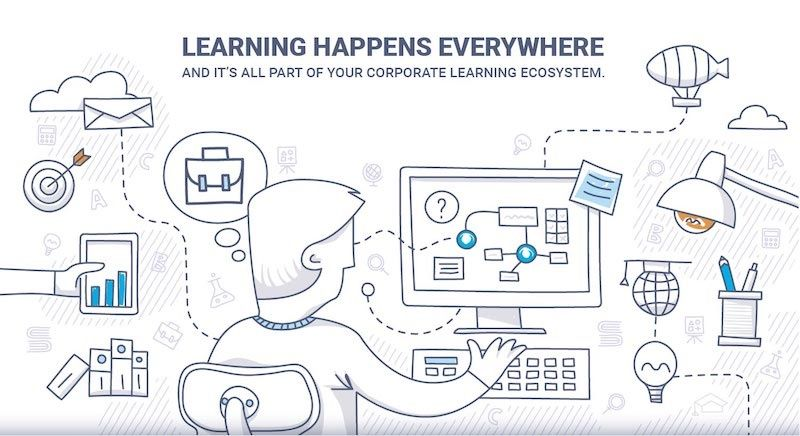 Blended Learning Happens Everywhere.
