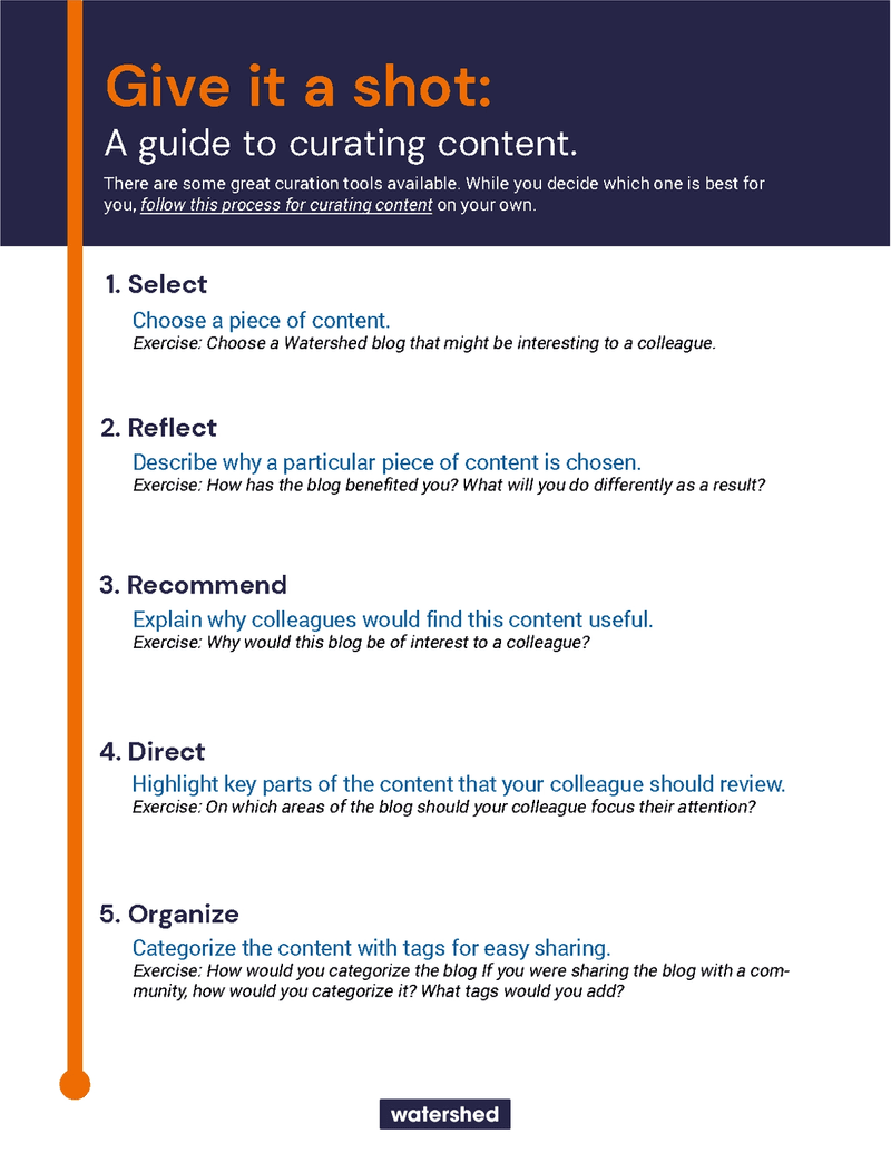 Learning Content Curation Guide