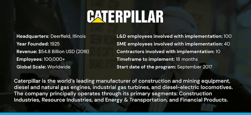 Caterpillar Global Dealer Learning Group