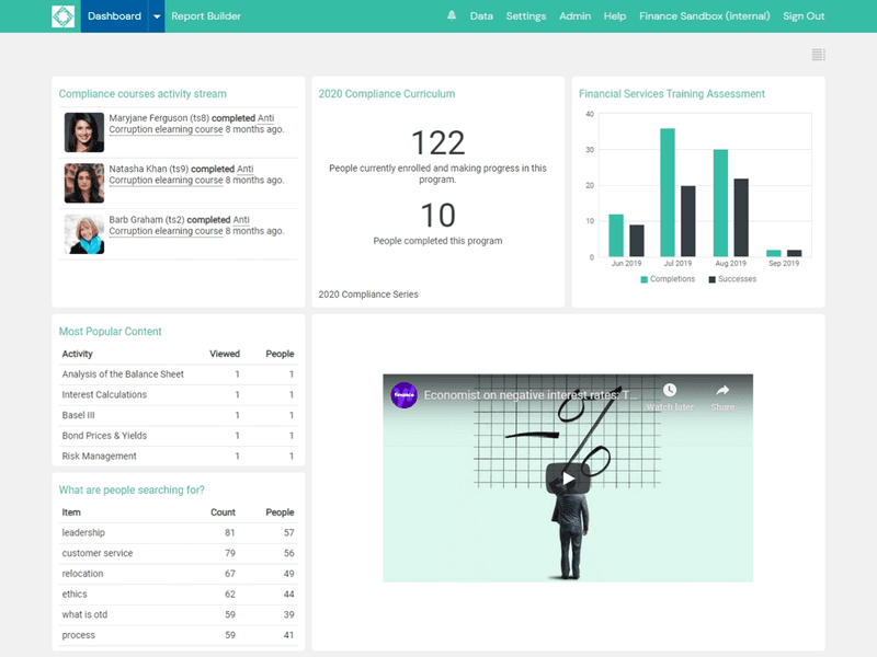 Financial Services Training Reporting Dashboard
