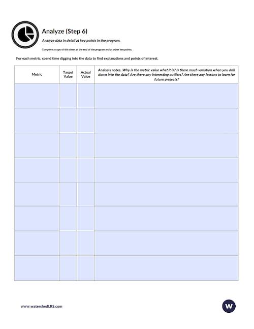 Learning Evaluation Worksheet Step 6