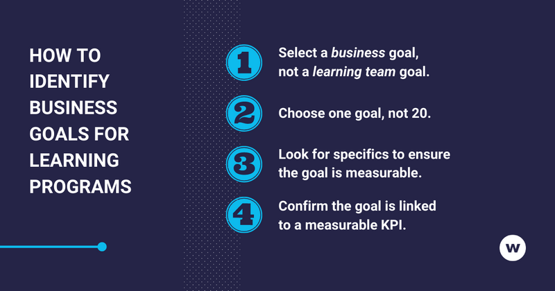 How to Identify Good Business Goals for Learning Programs