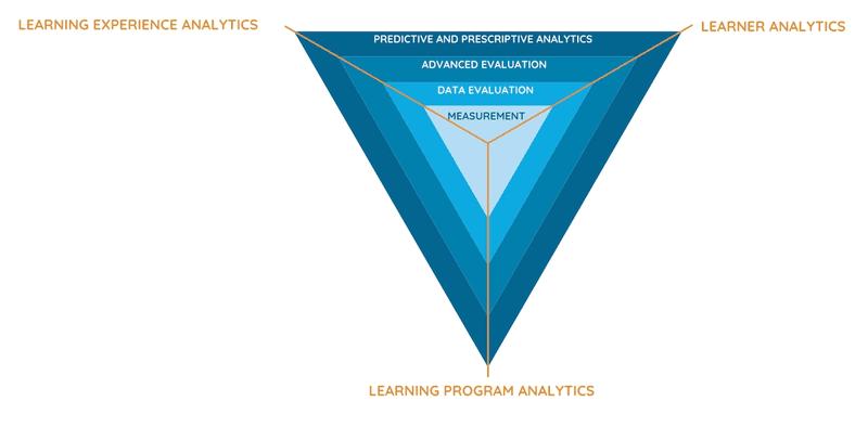 Watershed Method Matrix Pyramid