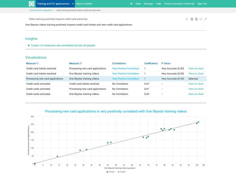Finance Training Correlation Dashboard