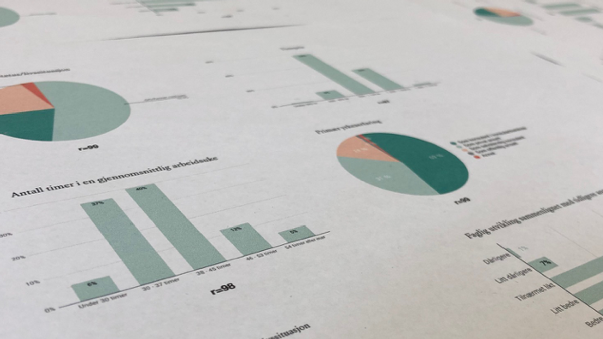 Statistikk som beskriver hverdagen til norske selvstendige konsulenter