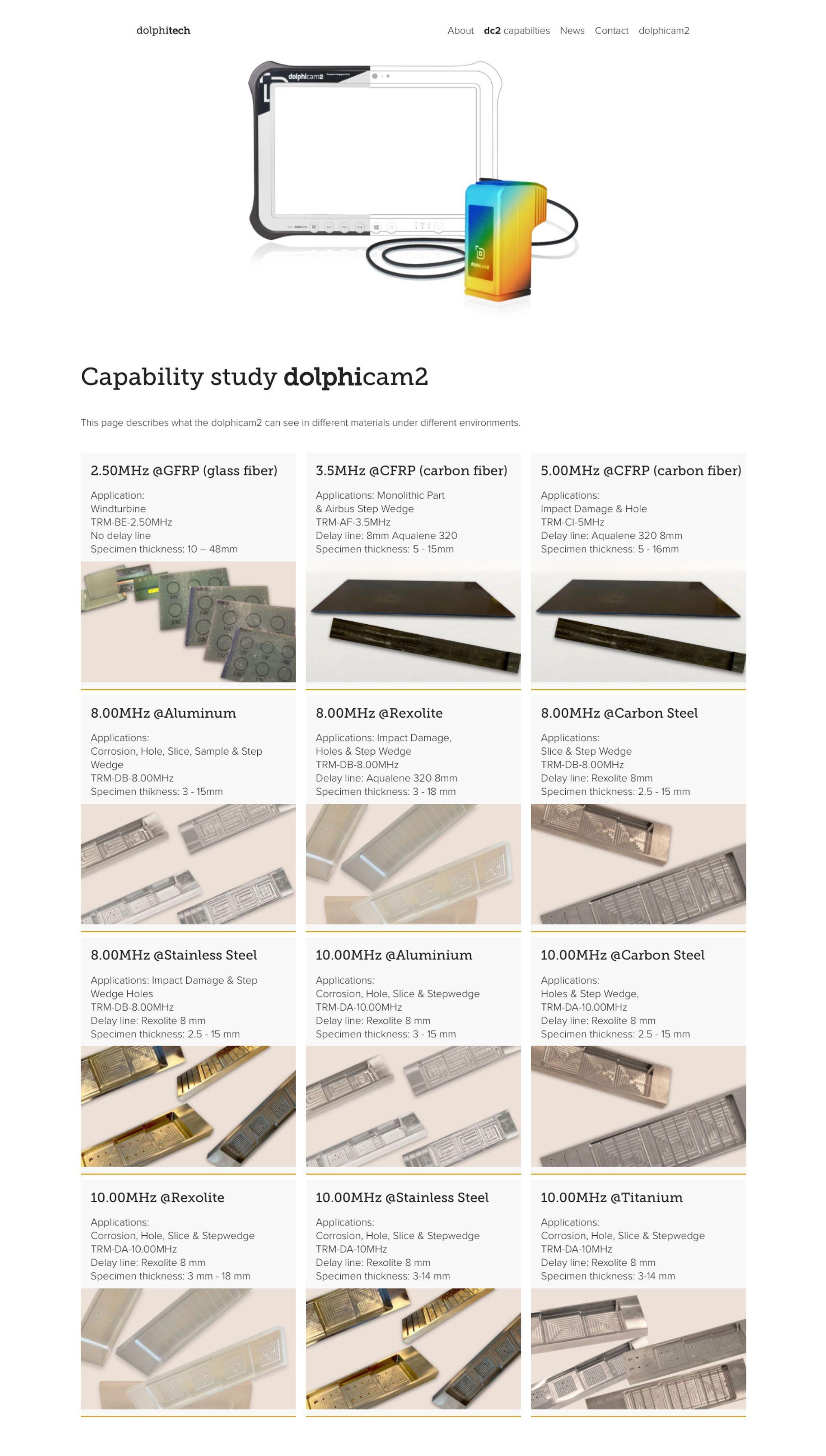 Skjermdump av landingsside, Capability study av  Dolphicam2