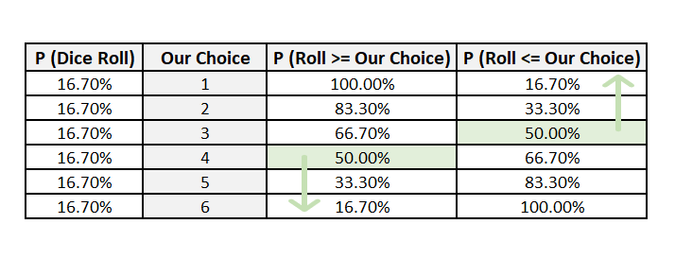 probabilities on both sides