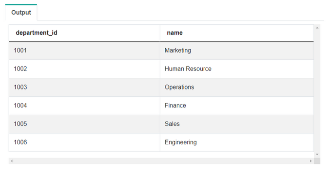 microsoft data scientist job interview questions
