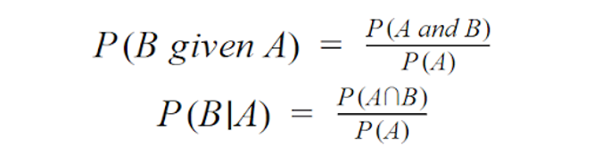 Conditional Rule