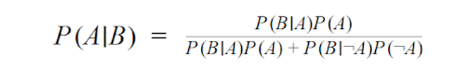 alternative version of Bayes Theorem