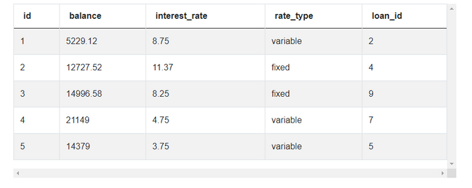 Dataset 2 for Recent Refinance Submissions