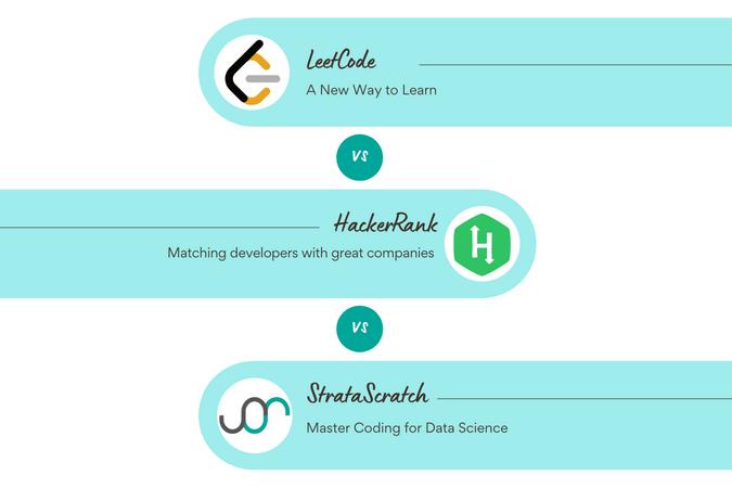 LeetCode vs HackerRank vs StrataScratch