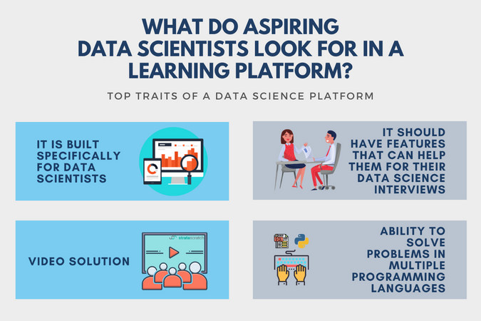 What Do Aspiring Data Scientist Look For In A Learning Platform