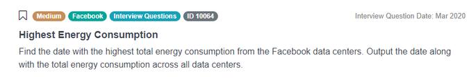 Highest Energy Consumption
