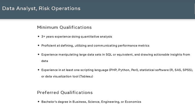 Facebook Data Analyst Risk Operations Position