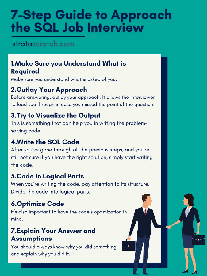 7 Step Guide to Approach the SQL Job Interview