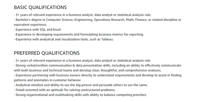 Qualifications for Business Analyst