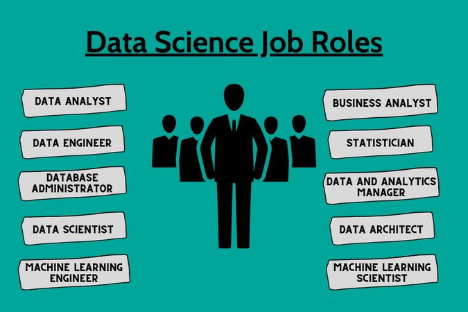 Types of Data Science Job Roles You Can Get