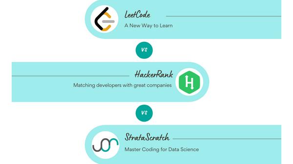 LeetCode vs HackerRank vs StrataScratch for Data Science