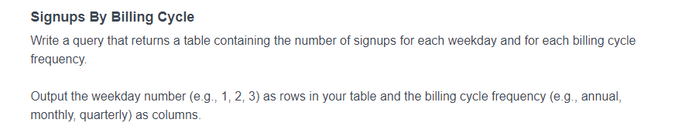 Third Noom interview question for signups by billing cycle