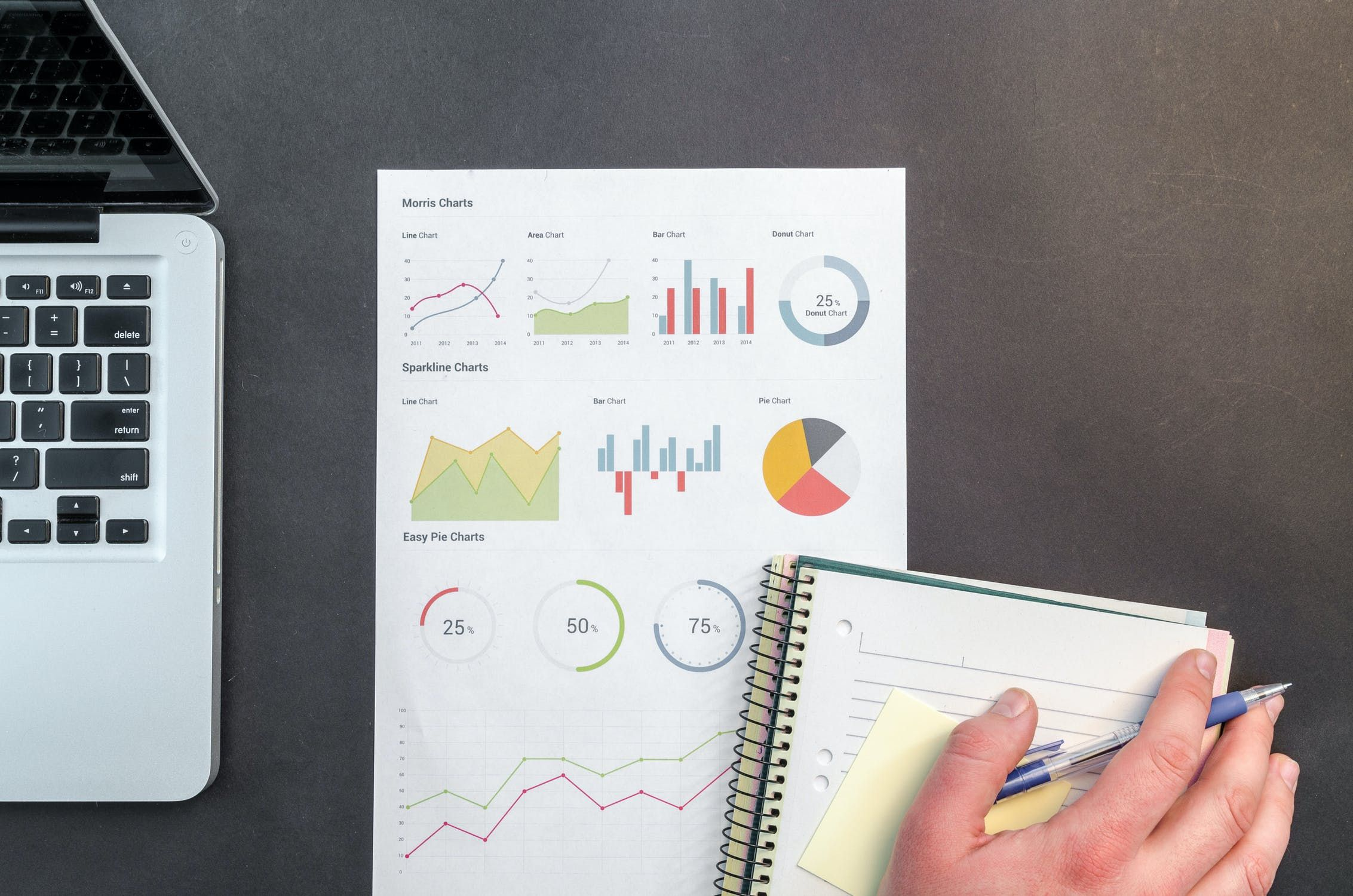 Essential Data Science Skills to Be a Data Scientist
