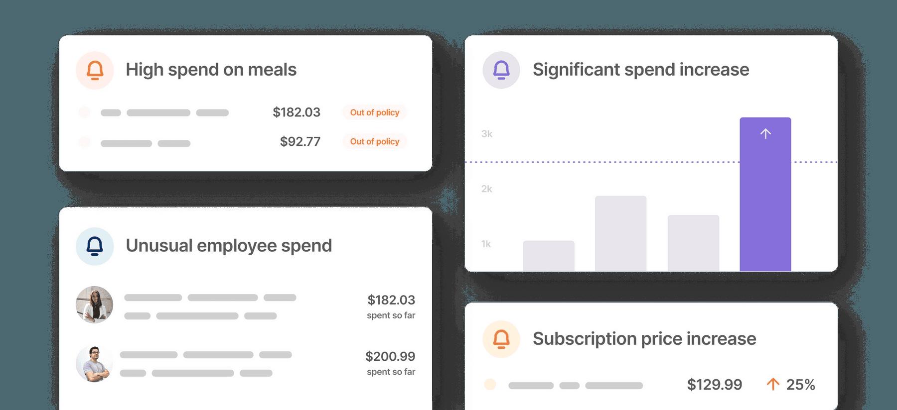 Alert types on spend controls