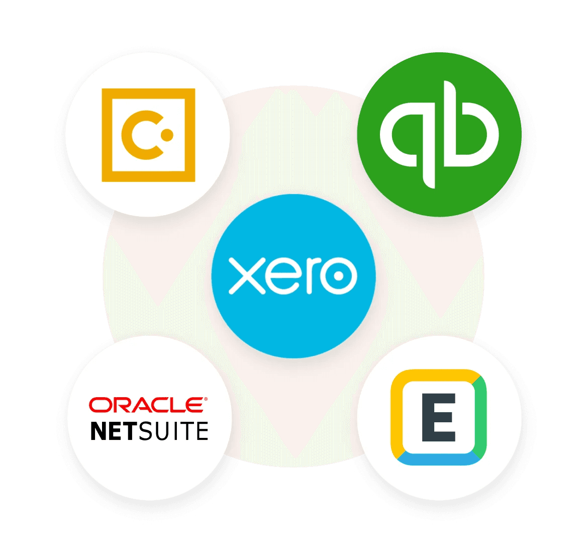 brex approvals and expense software integration