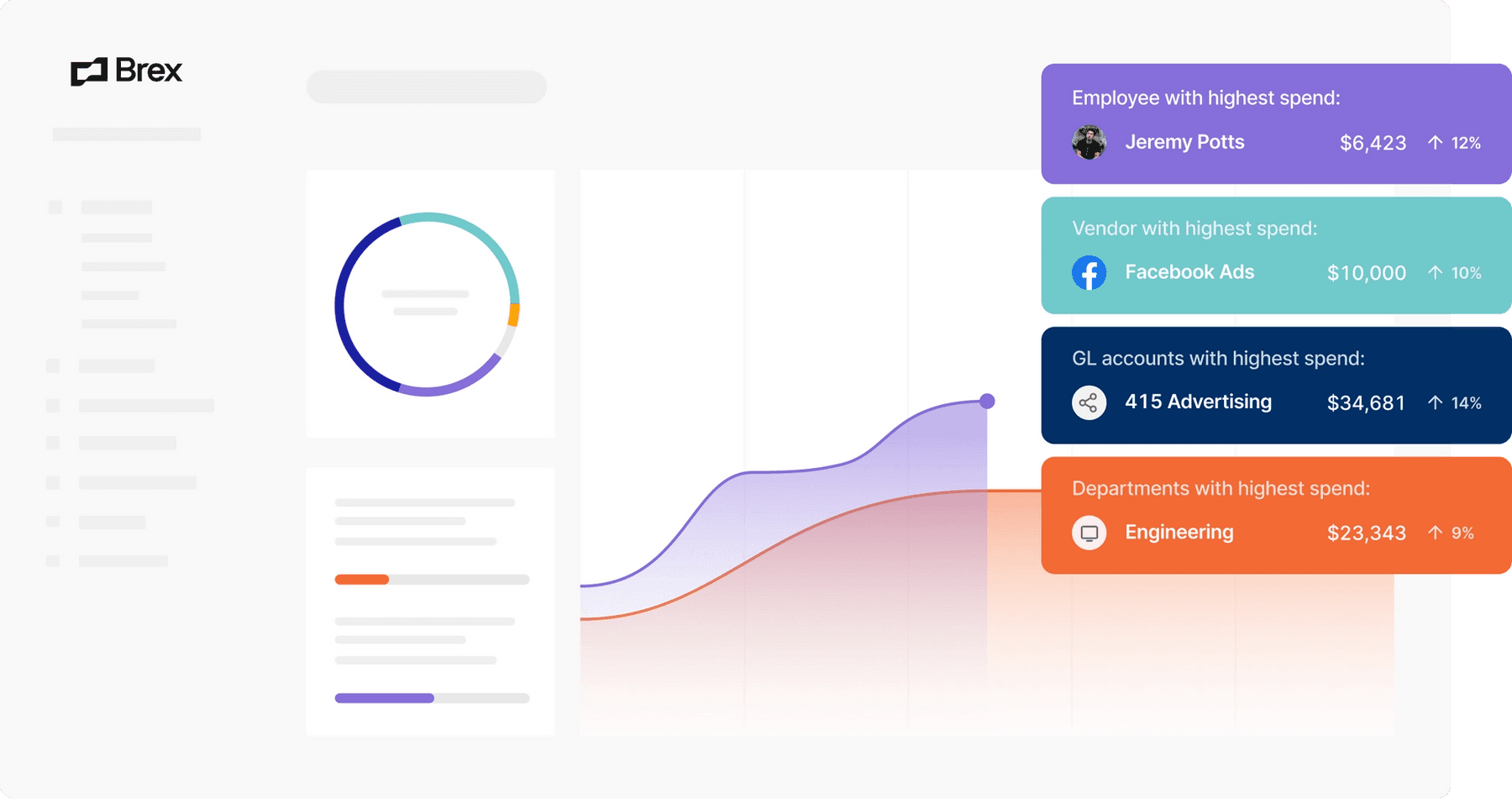 Track expenses with in-depth reports showing spend across your business.