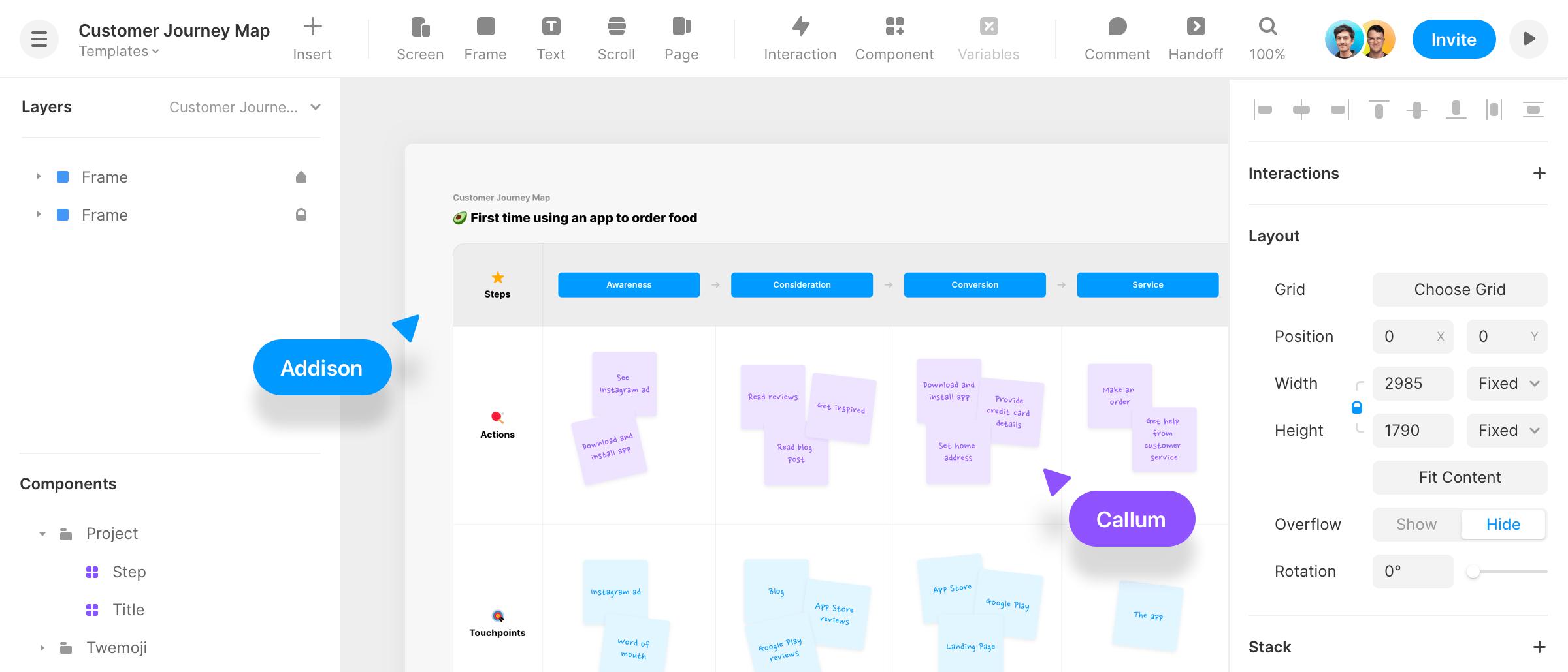 Customer journey map template in Framer