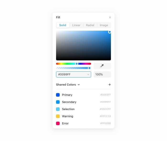 Overview of the colour panel