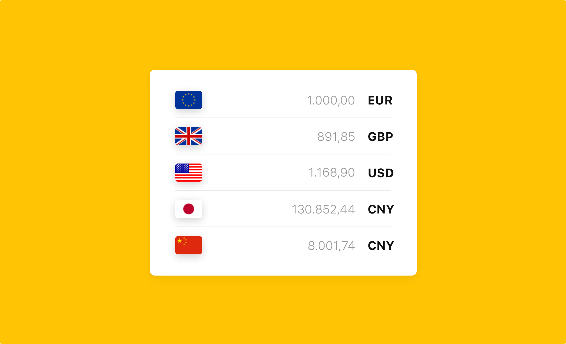 An overview of currencies you can convert with the currency converter package.