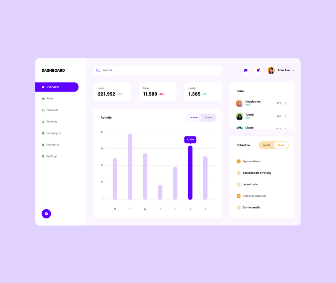 Dashboard preview.