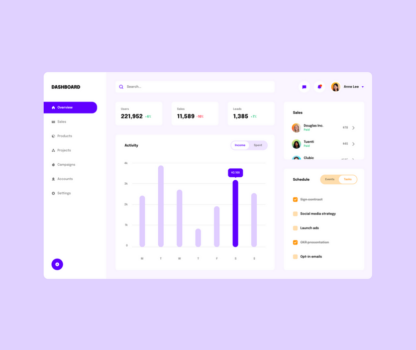 Template preview of Dashboard