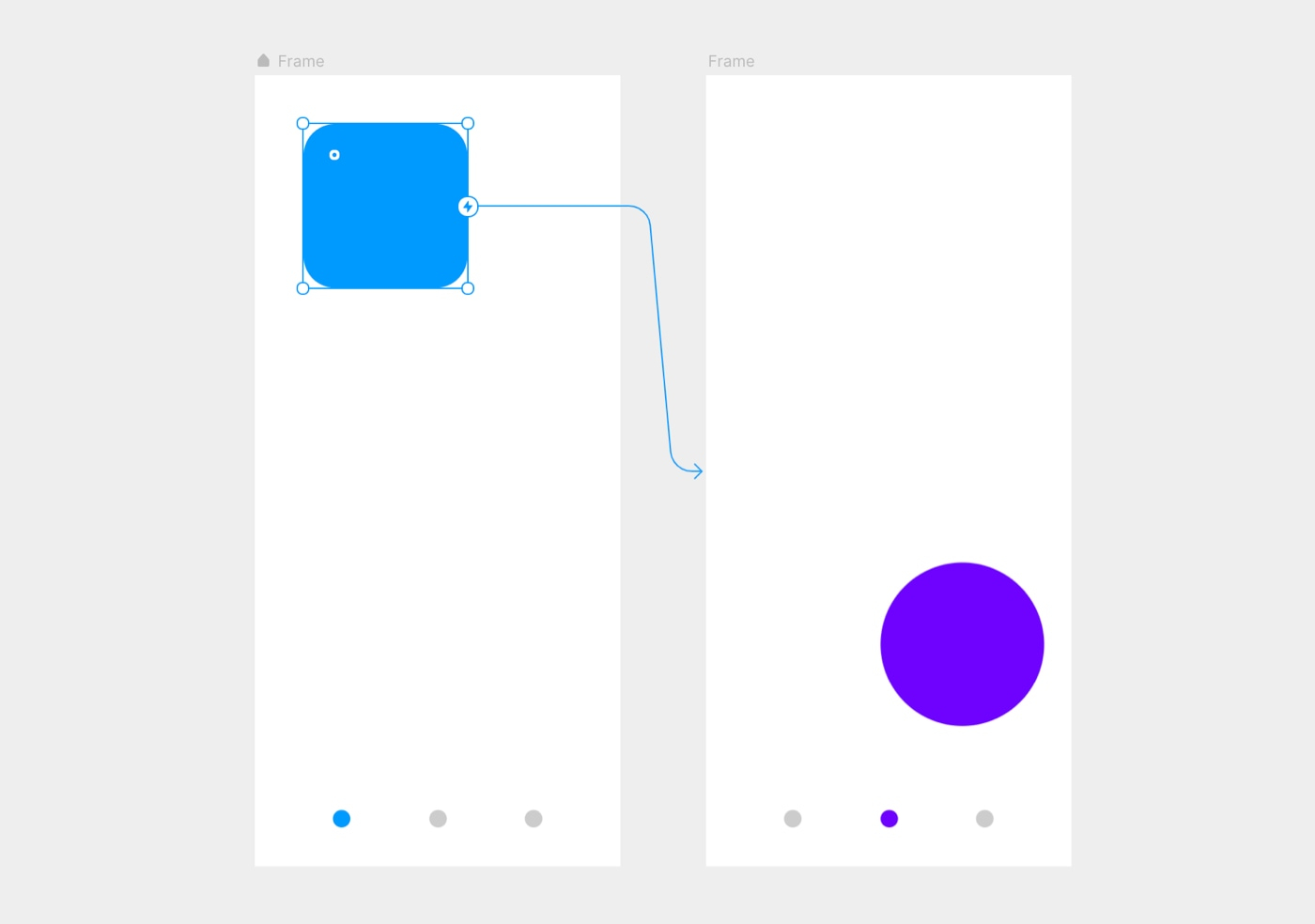 Linking a Frame to transition to the next screen