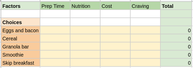 Initial layout of the decision matrix in a spreadsheet