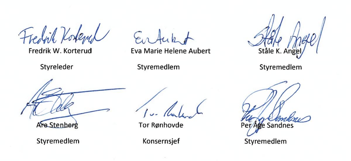 Styrets underskrifter