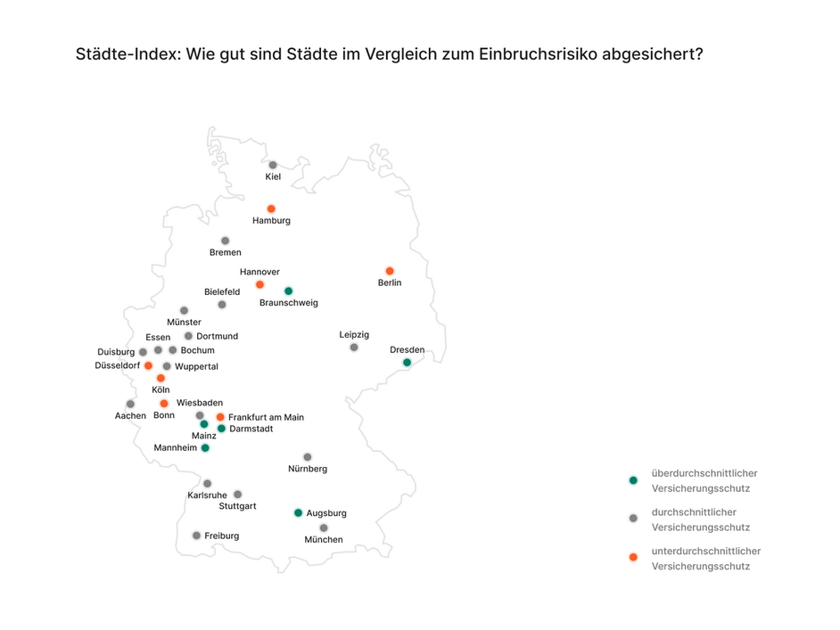 Absicherungsindex Deutschlandkarte