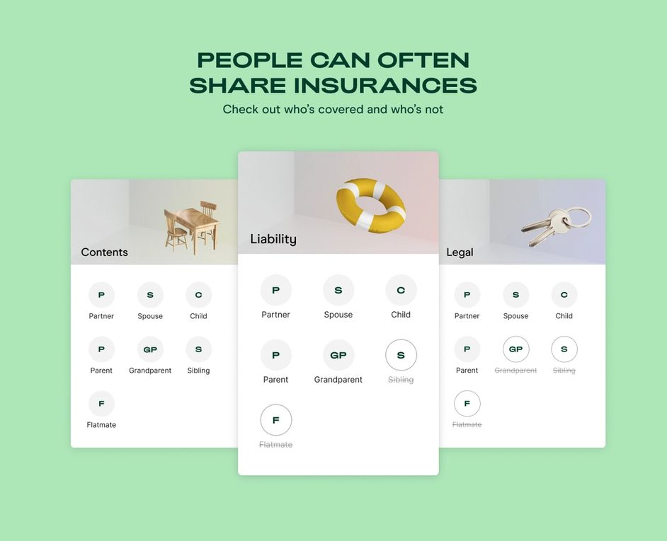 People can often share insurance