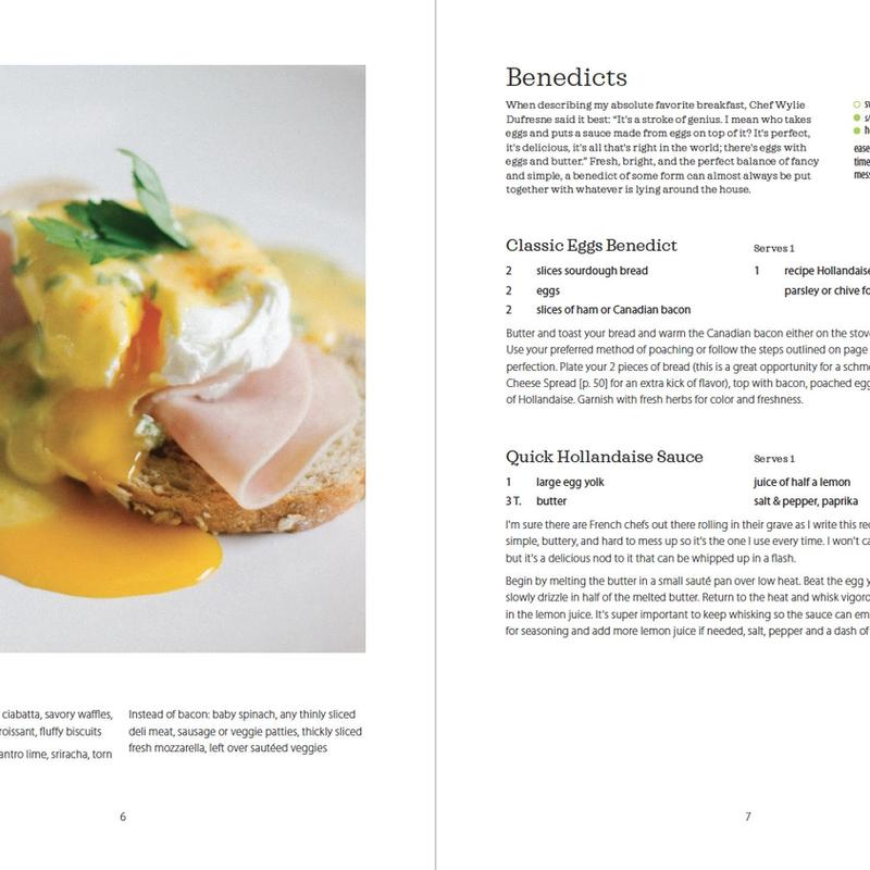 The Method · Breakfast: Benedicts