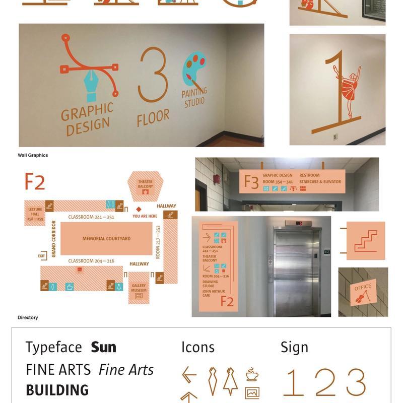 ARTS 310 Wayfinding · outcome 1