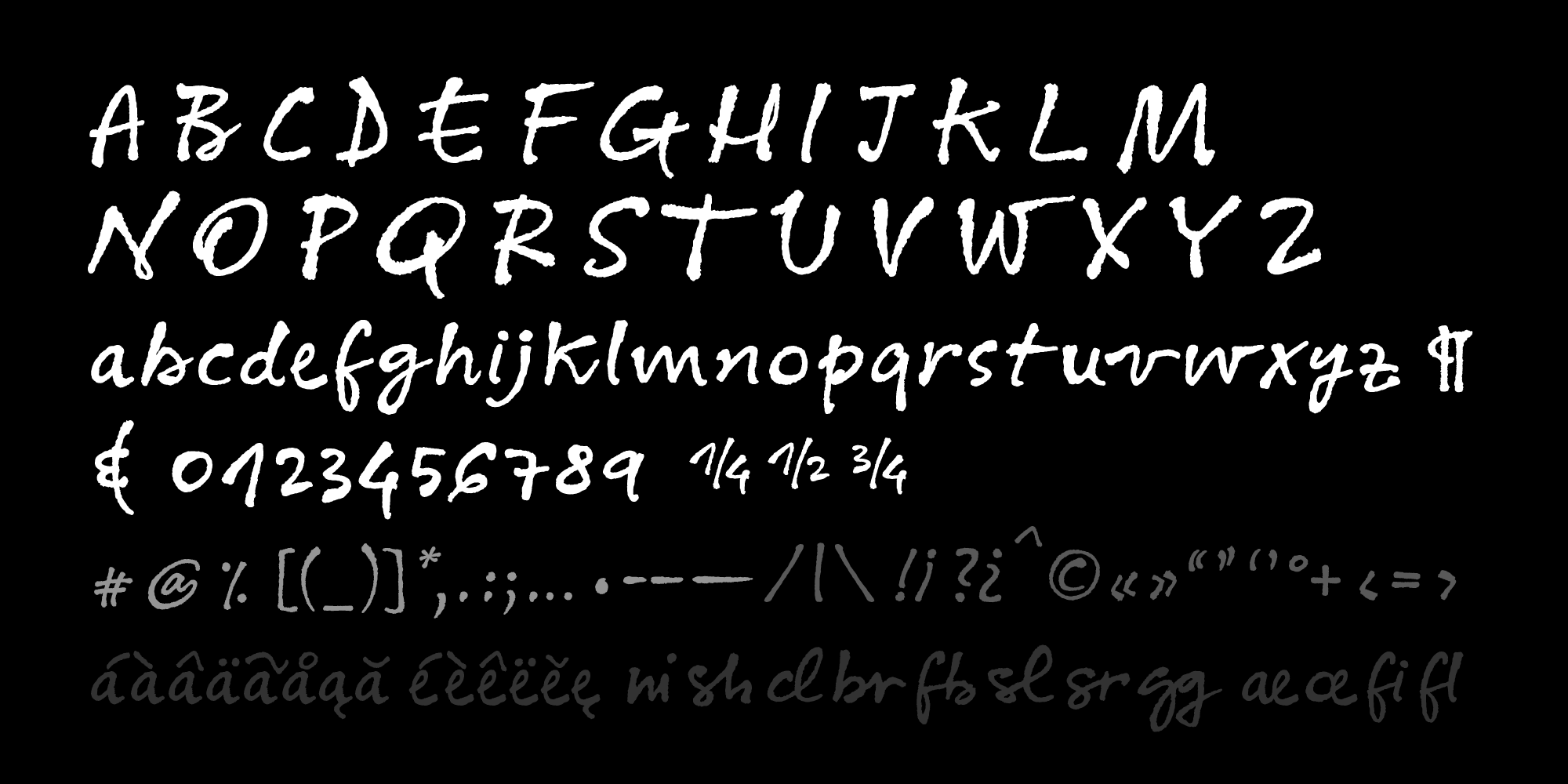 Gelato font charset
